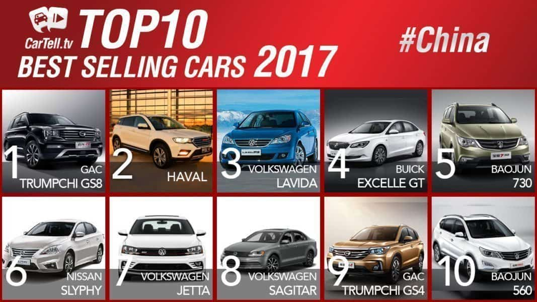 Top 10 Best Selling Cars of 2017 | CarTell.tv